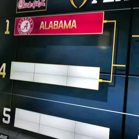 Here are the results of the #collegefootballplayoff reveal #CFBPlayoff #Alabama #Clemson #OhioState #Washington