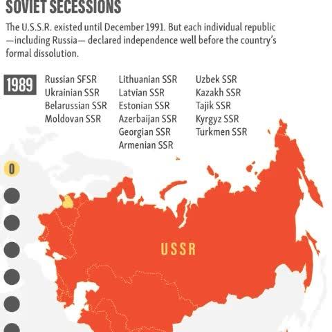 dissolution of the soviet union essay
