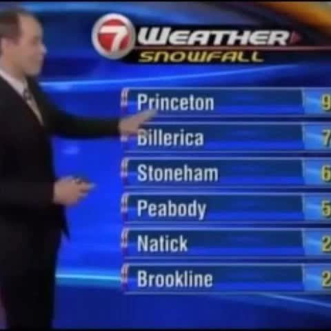 Vine by Unexpected Thug Life - Weatherman Thug #9inches #AlmostAsBigAsMe #snowpocalypse #Snowmageddon