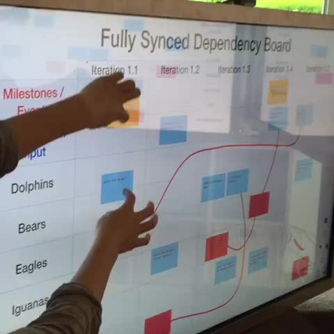 Vine by Rentouch - Fully synced #Dependency #Board over multiple touchscreens. #SAFe #agile #scale #distributed